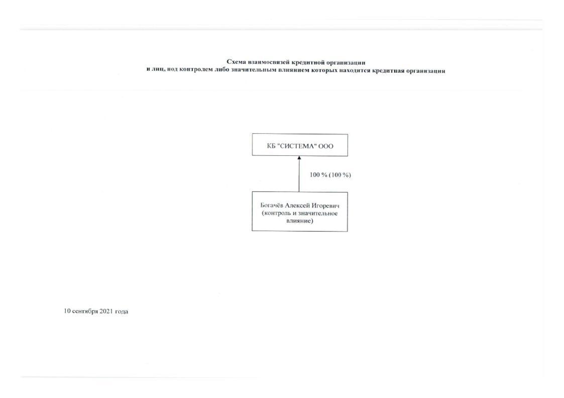 ооо трейд инвестментс официальный сайт